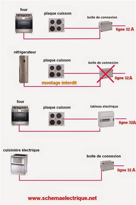 installation electrique cuisine électricité