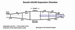 Suzuki Ax100 Modifications