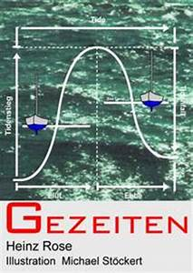 Fliehkraft Berechnen : gezeiten ~ Themetempest.com Abrechnung