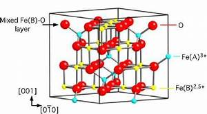 Fe 3 O 4 Bulk Unit Cell  Inverse Spinel Structure