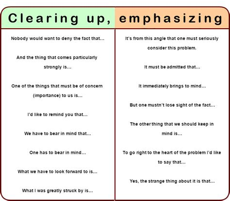 phrases opening continuing opinion contrasting
