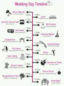 wedding reception timeline planning guide modwedding - Wedding Reception Timeline