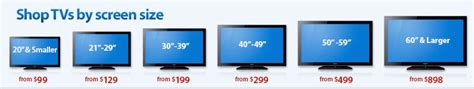 modeling  price   sized tvs wired