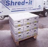 shred it franchise opportunity mobile on site document With document shredding franchise