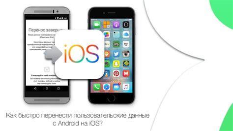 Программы айфон 5 для андроид