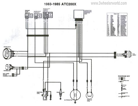 Honda 250sx Wiring Diagram by Wrg 1887 Honda Atc 250sx Wiring Diagram