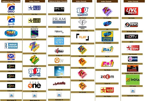 Tv Channels Studivz Pak Tv Channels Tv Channels And