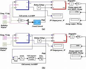 A  Matlab  Simulink Model Of Pv System With Ann Mppt