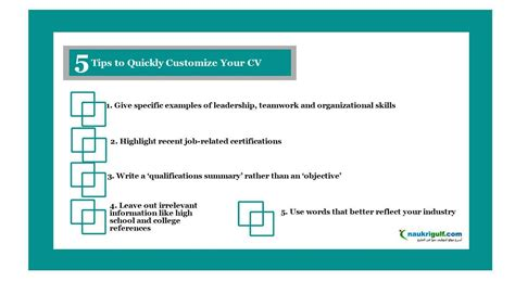 Cv Writing Tips by How To Customize Your Cv Use Cv Templates Naukrigulf