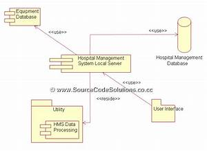 Uml Diagrams For Online Hospital Management System