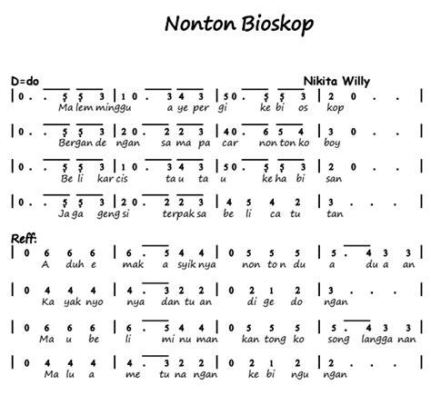 not pianika lagu ayah not angka not piano not pianika not balok note angka piano 39