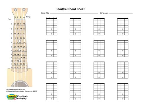 Ukulele Blank Chord Boxes, Acoustic Music Tv