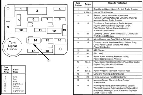 2004 Grand Marqui Fuse Box Layout by Carfusebox Lincoln Town Car Fuse Box Diagram