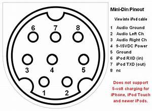 Mini Din 8 Pin  Jak Pod U0142 U0105czy U0107  U017ceby G U0142o U015bnik Gra U0142