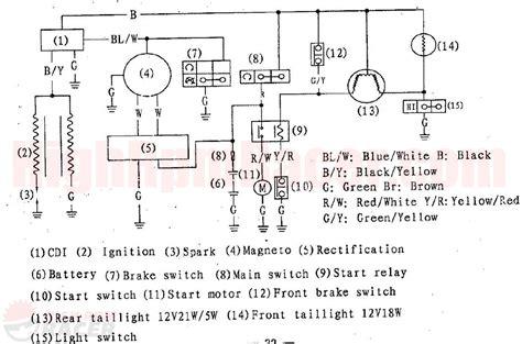 similiar sunl atv wiring diagram keywords atv wiring diagrams wd sunl250 sunl atv 250 wiring diagram pictures to