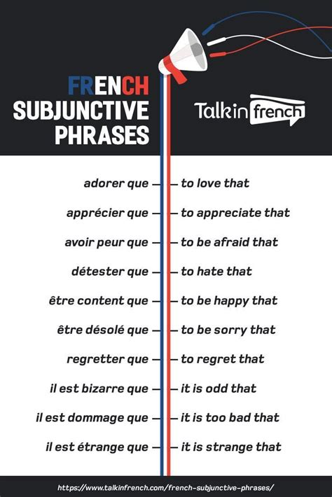 Looking for French subjunctive phrases? Here's a u... - # ...