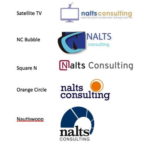 consulting cuisine nalts consulting logos will for food