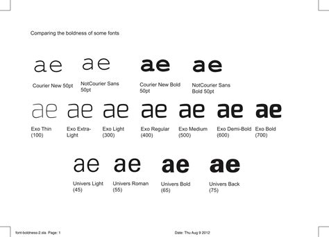 investigating the boldness of some fonts ms studio