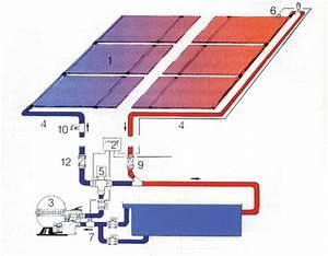 Solarabsorber Selber Bauen : solarabsorber set oku variante bis 18 m wasseroberfl che poolpowershop ~ A.2002-acura-tl-radio.info Haus und Dekorationen