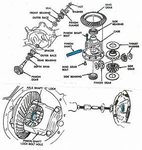 Do Rear Wheel Bearings On A 1996 2wd Gmc Jimmy Need To Be