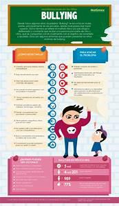 Información para niños sobre el Bullyng: Infografías para descargar Información