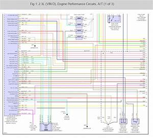 Sunfire Ecu Wiring Diagram