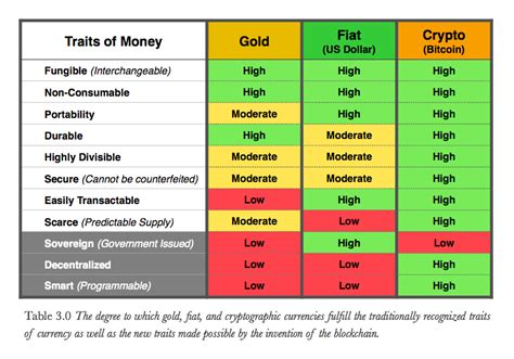Define Fiat Money by The Decentralization Of Money Marks The End Of The Debt