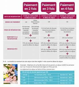 Voiture Payer En 4 Fois : amazon payer en 4 fois ~ Gottalentnigeria.com Avis de Voitures