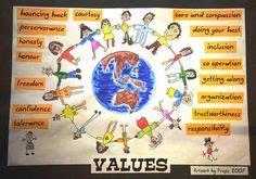 values education images values education