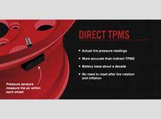 What is TPMS? Bridgestone Tires