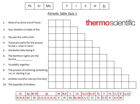 periodic table trends worksheet periodic trends quiz driverlayer search engine