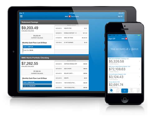 Banking Mobile Application by Mobile Banking Anywhere Anytime Bmo Harris Bank