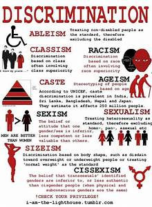 The infographic illustrates several forms of ...