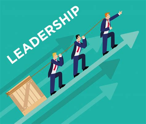 situational leadership corporate performance group