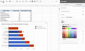 Office Timeline  Gantt Charts In Google Docs