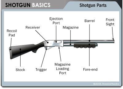 rubberband shotgun  shots