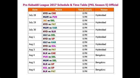 Pro Kabaddi League 2017 Schedule & Time Table (pkl Season