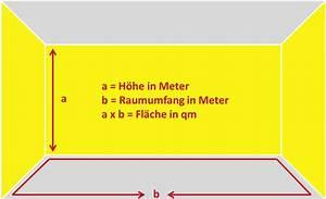 Tapeten Berechnen Formel : rollenverbrauch beim tapezieren wie viele tapetenrollen braucht man tedox blog ~ Markanthonyermac.com Haus und Dekorationen