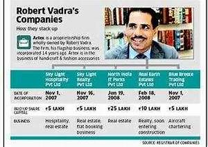 Robert Vadra ties up with DLF, makes low-key entry into ...