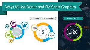 Ways To Use Donut And Pie Chart Graphics - Blog