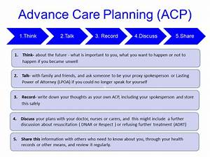 gold standard framework advance care planning With advance care plan template