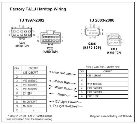 1997 Jeep Grand Limited Speaker Wiring Diagram by 97 Hardtop Wiring Diagram Jeepforum