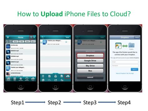 how to upload pictures from iphone to mac how to transfer files from iphone to pc cloud mobile mac