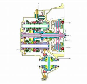 Hyundai Veloster  Dual Clutch Transmission Dct