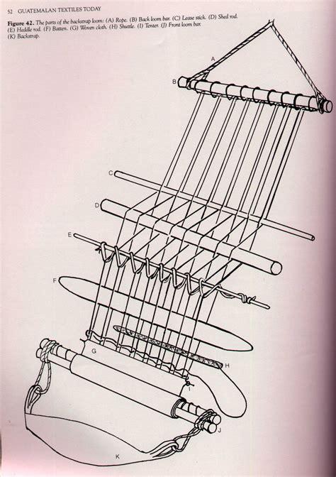 parts   backstrap loom