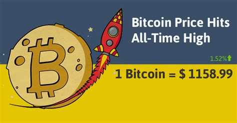 Convert amounts to or from usd and other currencies with this simple bitcoin calculator. Bitcoin Price Jumps Above $1150 — Highest in last 3 Years