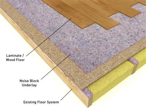 Noise Block Acoustic Underlay  Eq Acoustics