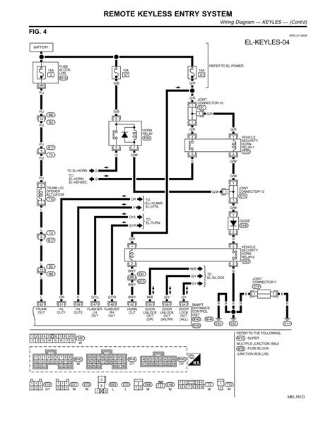 Car Keyles Entry Wiring Diagram by 2000 Gmc Truck Yukon Xl 2500 4wd 6 0l Sfi 8cyl Repair