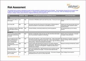 risk assessment template madinbelgrade With it risk analysis template