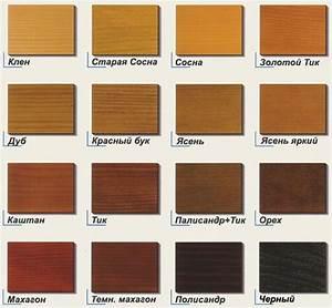 Sous Couche Bois Vernis : peinture sous couche pour lambris vernis prix des travaux ~ Dailycaller-alerts.com Idées de Décoration